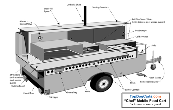 Chef_Cart_Plan_B_sg