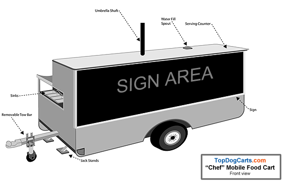 Chef mobile food cart - Front