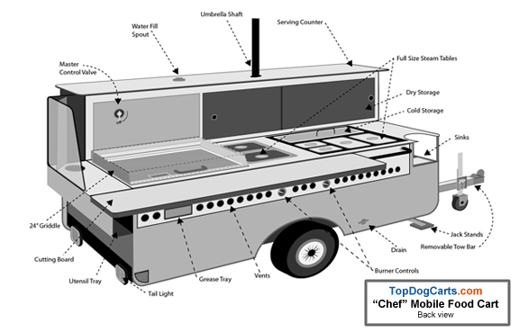 Chef mobile food cart - Back
