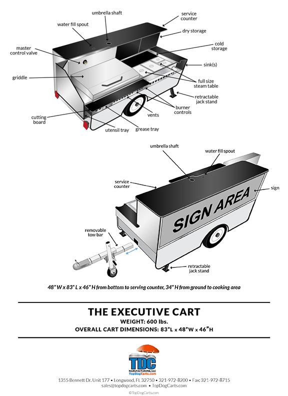 executive cart plan